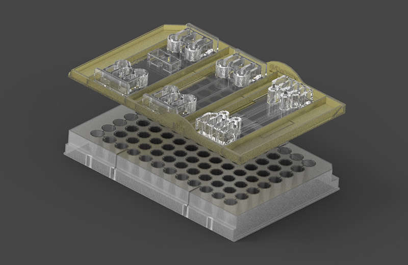Microfluidic chambers, wells and channels in our devices match 96 well plate positions.